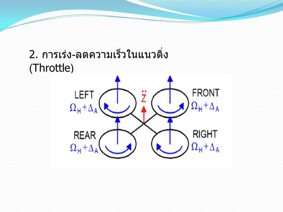 2. การเร่ง-ลดความเร็วในแนวดิ่ง(Throttle)