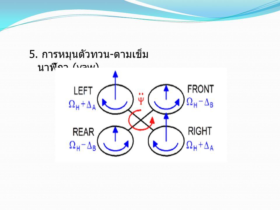 5. การหมุนตัวทวน-ตามเข็มนาฬิกา (yaw)