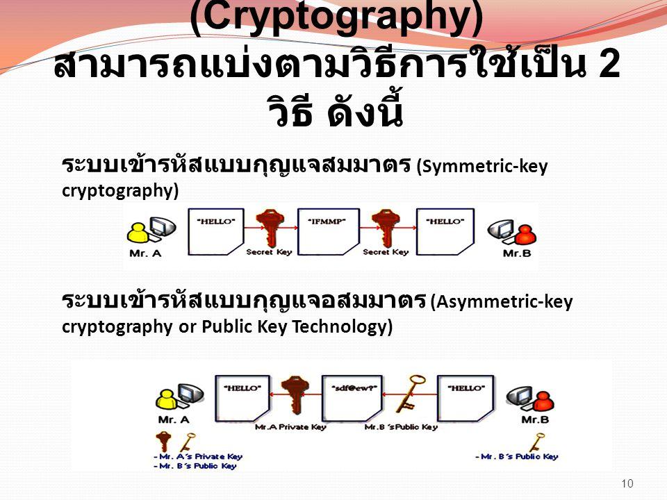 ระบบการเข้ารหัสข้อมูล (Cryptography) สามารถแบ่งตามวิธีการใช้เป็น 2 วิธี ดังนี้