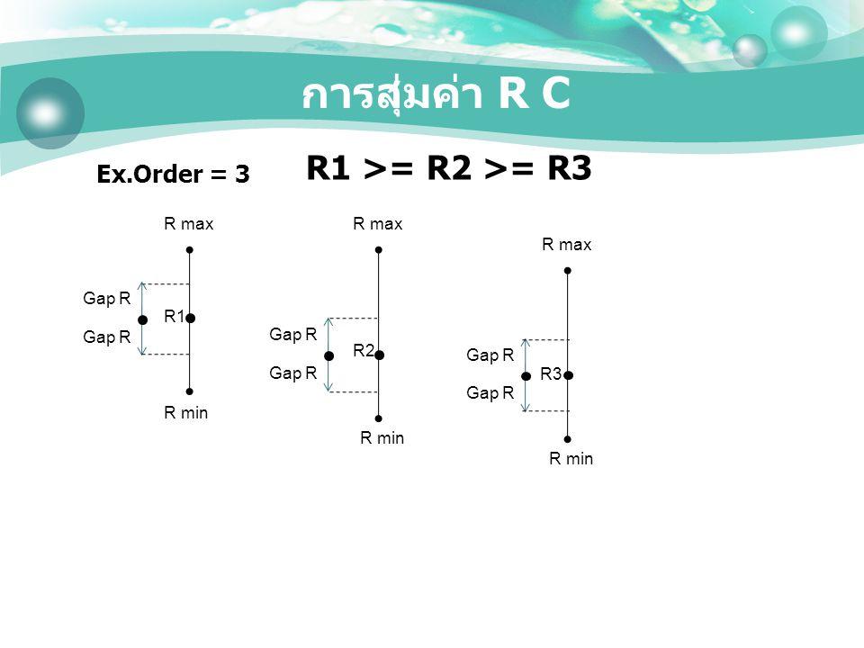 การสุ่มค่า R C R1 >= R2 >= R3 Ex.Order = 3 R max R max R max
