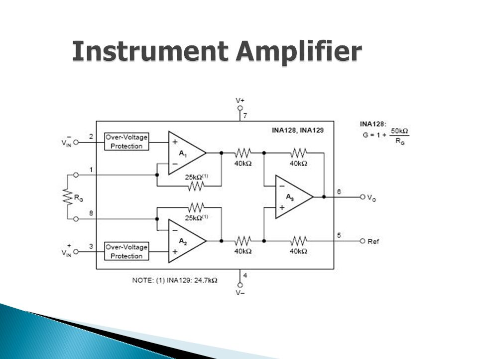 Instrument Amplifier