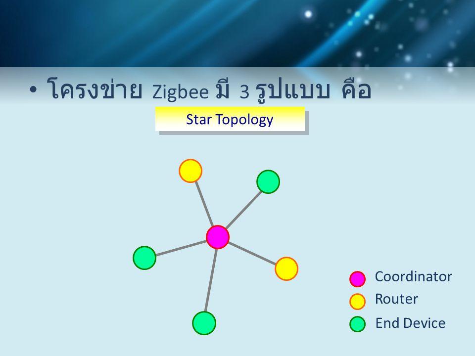 โครงข่าย Zigbee มี 3 รูปแบบ คือ