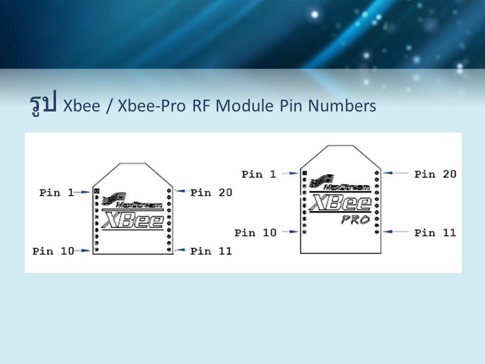รูป Xbee / Xbee-Pro RF Module Pin Numbers