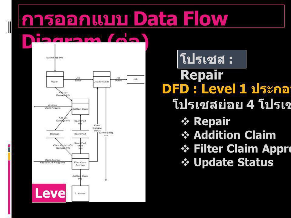 การออกแบบ Data Flow Diagram (ต่อ)