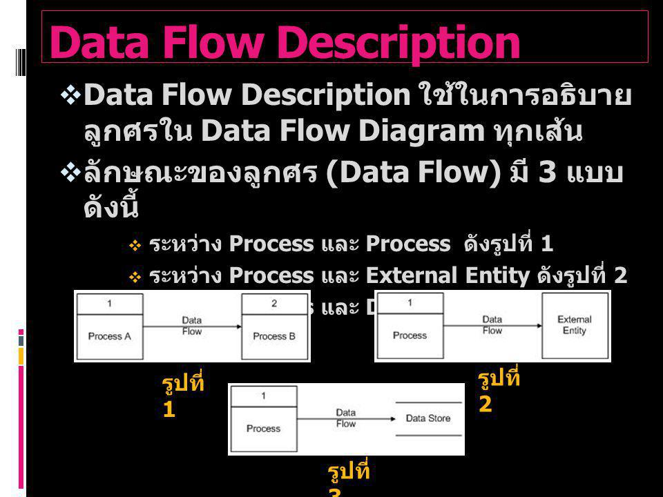 Data Flow Description Data Flow Description ใช้ในการอธิบายลูกศรใน Data Flow Diagram ทุกเส้น. ลักษณะของลูกศร (Data Flow) มี 3 แบบ ดังนี้