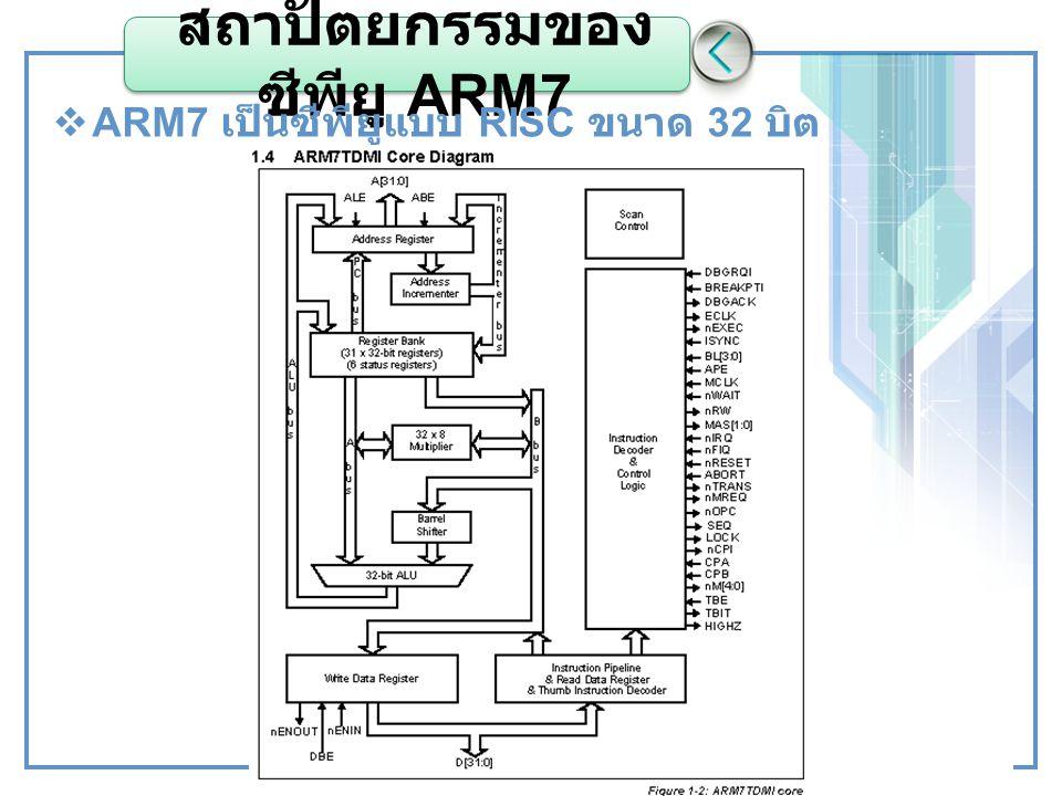 สถาปัตยกรรมของซีพียู ARM7
