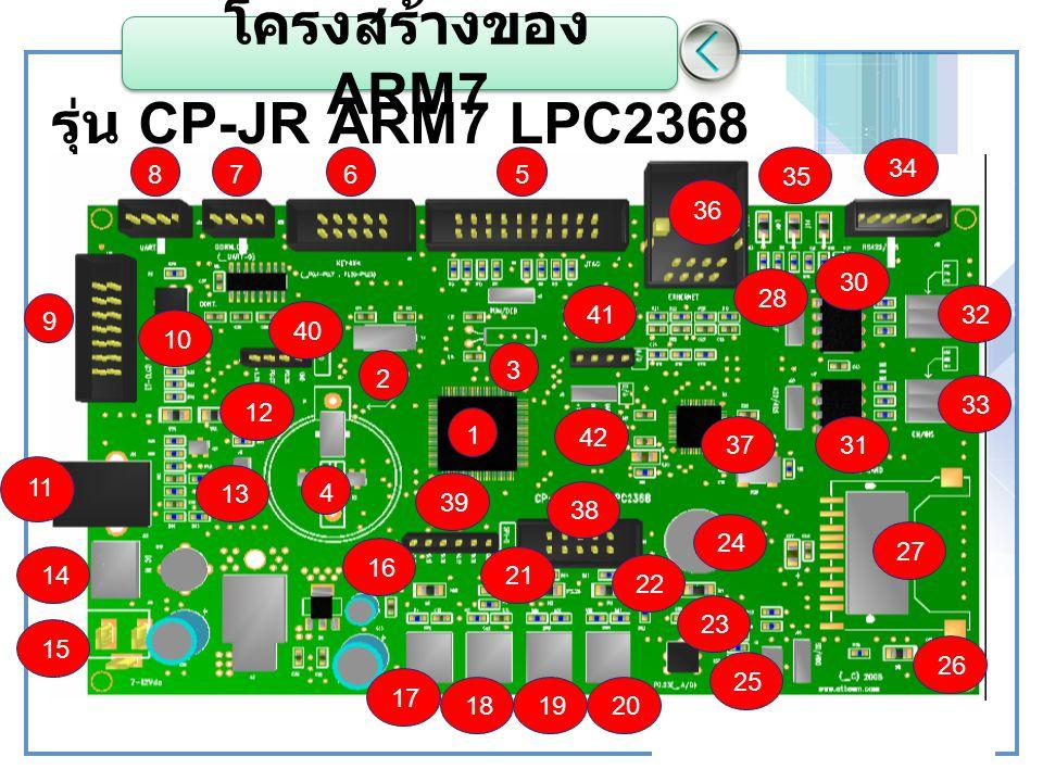 โครงสร้างของ ARM7 รุ่น CP-JR ARM7 LPC2368 34 8 7 6 5 35 36 30 28 41 32