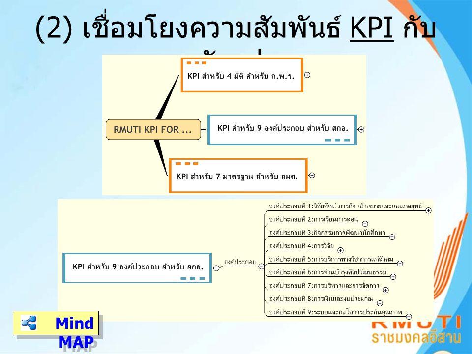 (2) เชื่อมโยงความสัมพันธ์ KPI กับ ตัวแปร