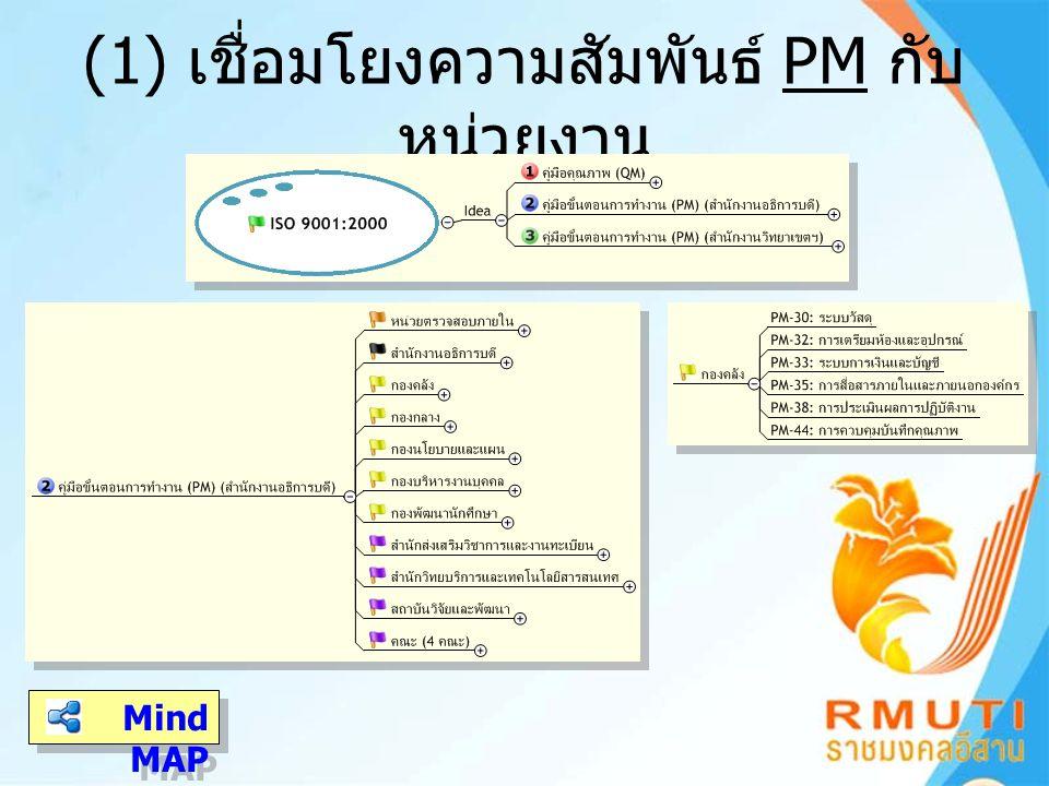 (1) เชื่อมโยงความสัมพันธ์ PM กับ หน่วยงาน
