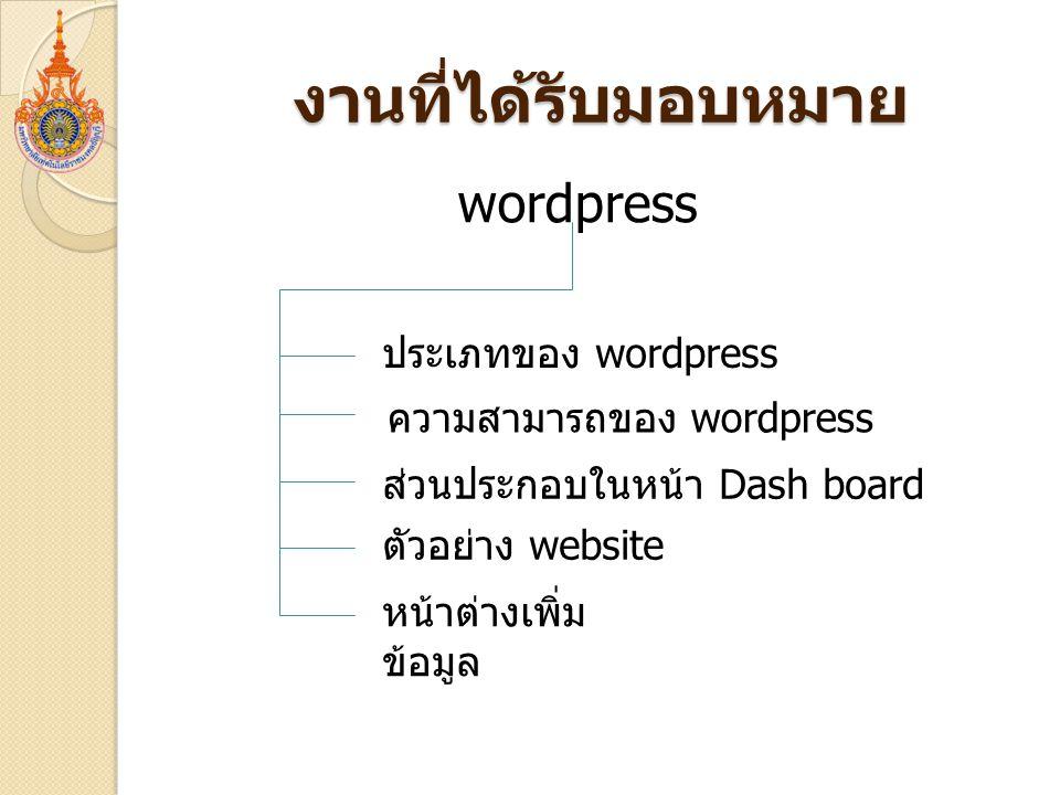 งานที่ได้รับมอบหมาย wordpress ประเภทของ wordpress