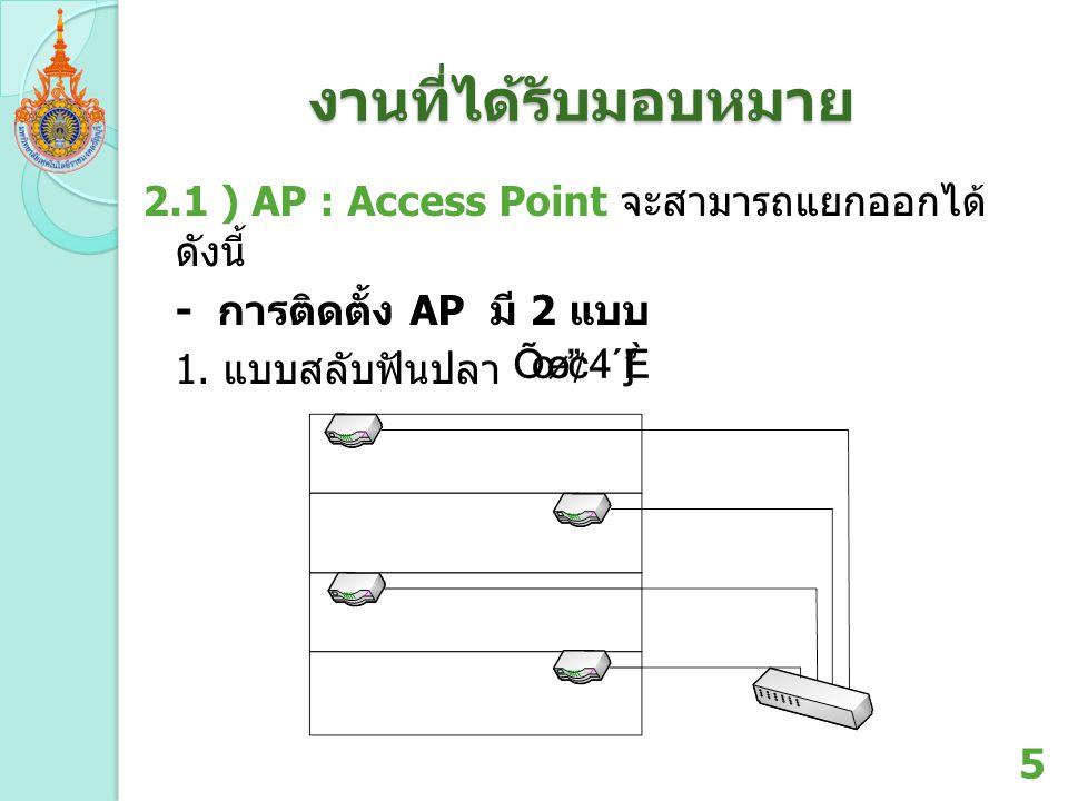 งานที่ได้รับมอบหมาย 2.1 ) AP : Access Point จะสามารถแยกออกได้ดังนี้ - การติดตั้ง AP มี 2 แบบ 1.