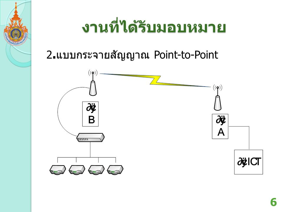 งานที่ได้รับมอบหมาย 2.แบบกระจายสัญญาณ Point-to-Point