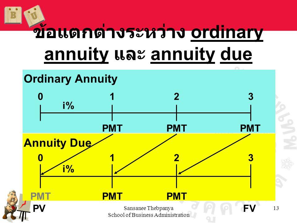 ข้อแตกต่างระหว่าง ordinary annuity และ annuity due