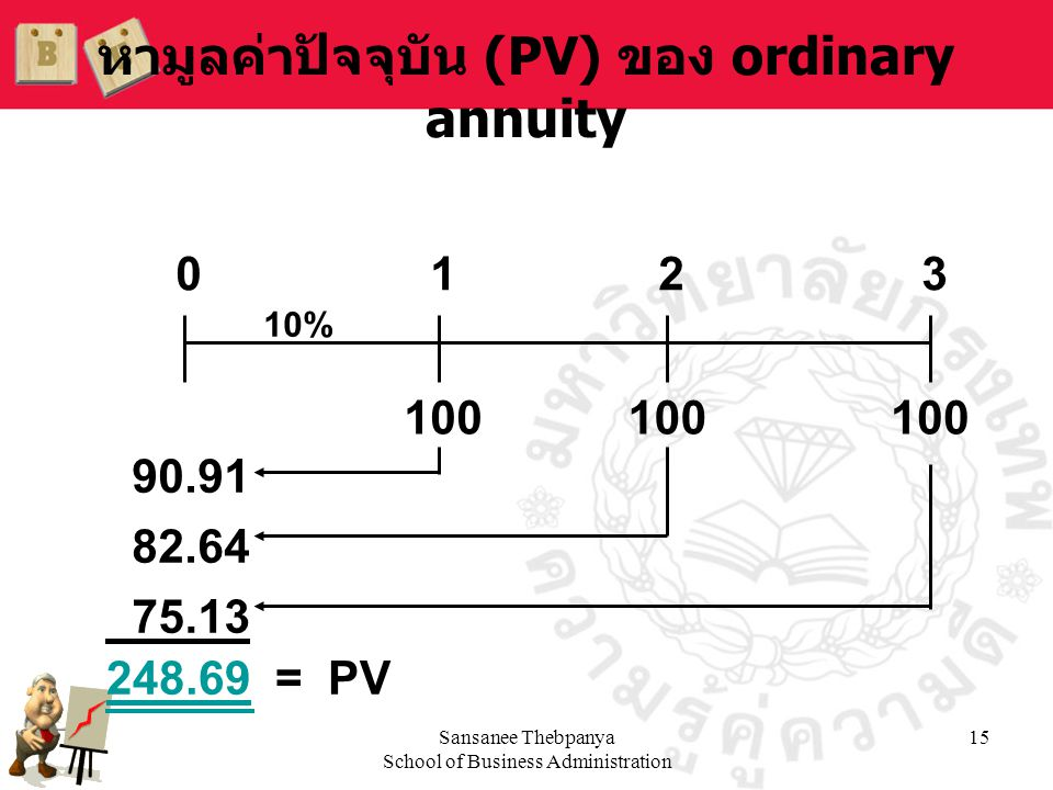 หามูลค่าปัจจุบัน (PV) ของ ordinary annuity