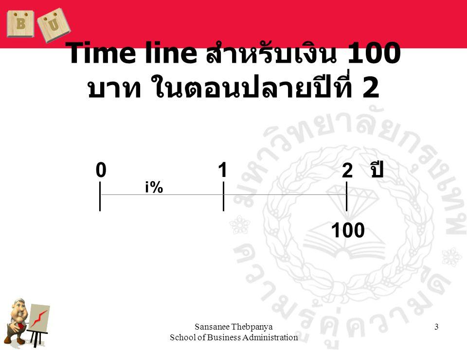 Time line สำหรับเงิน 100 บาท ในตอนปลายปีที่ 2