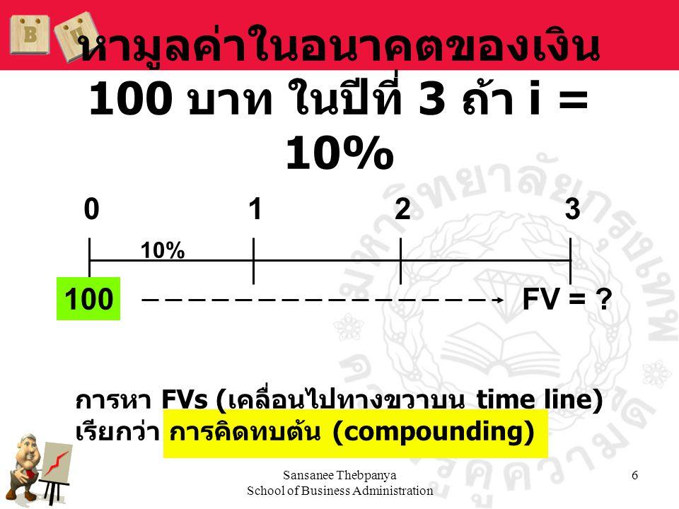 หามูลค่าในอนาคตของเงิน 100 บาท ในปีที่ 3 ถ้า i = 10%