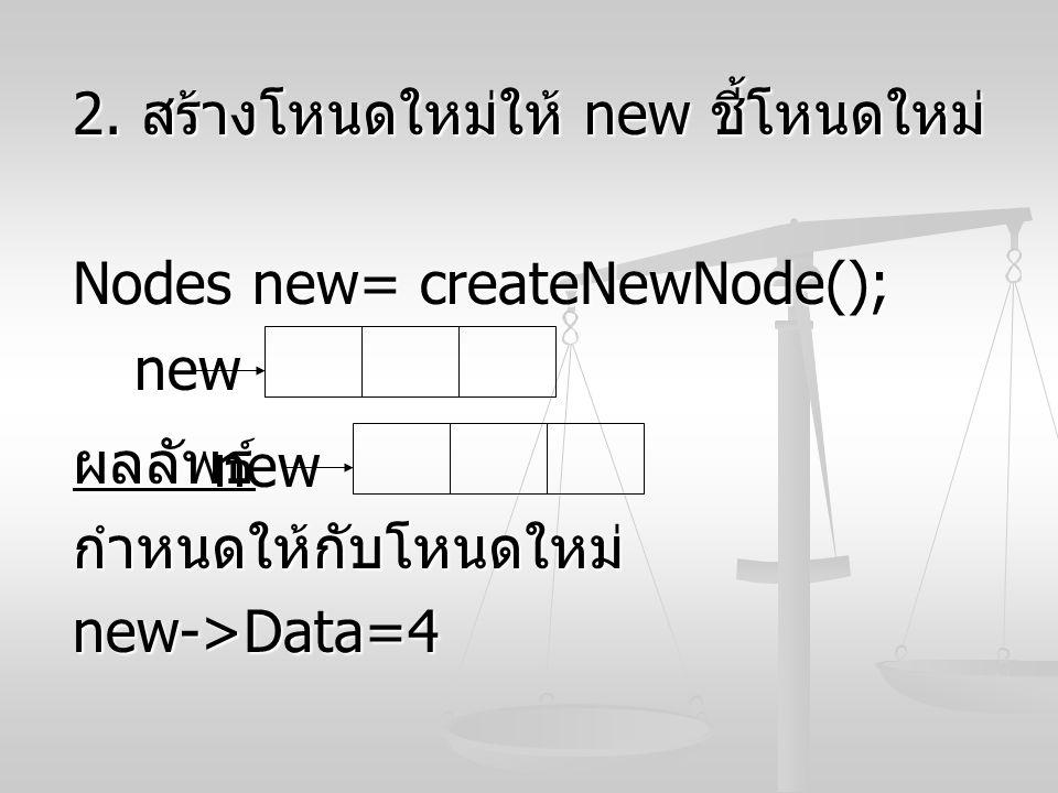 2. สร้างโหนดใหม่ให้ new ชี้โหนดใหม่