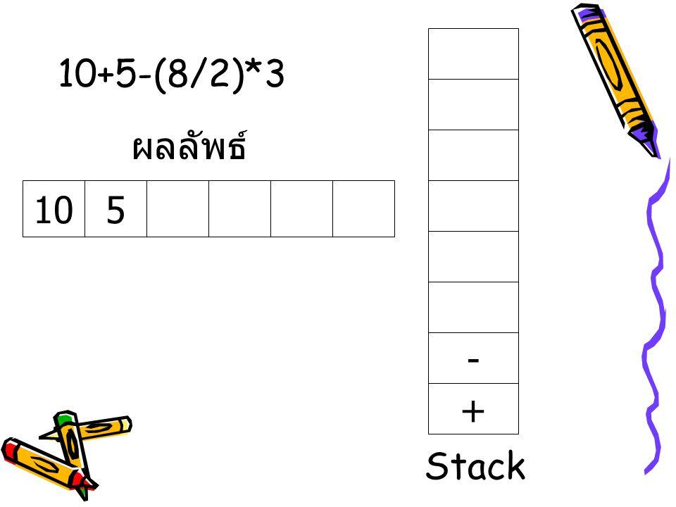 10+5-(8/2)*3 ผลลัพธ์ 10 5 - + Stack