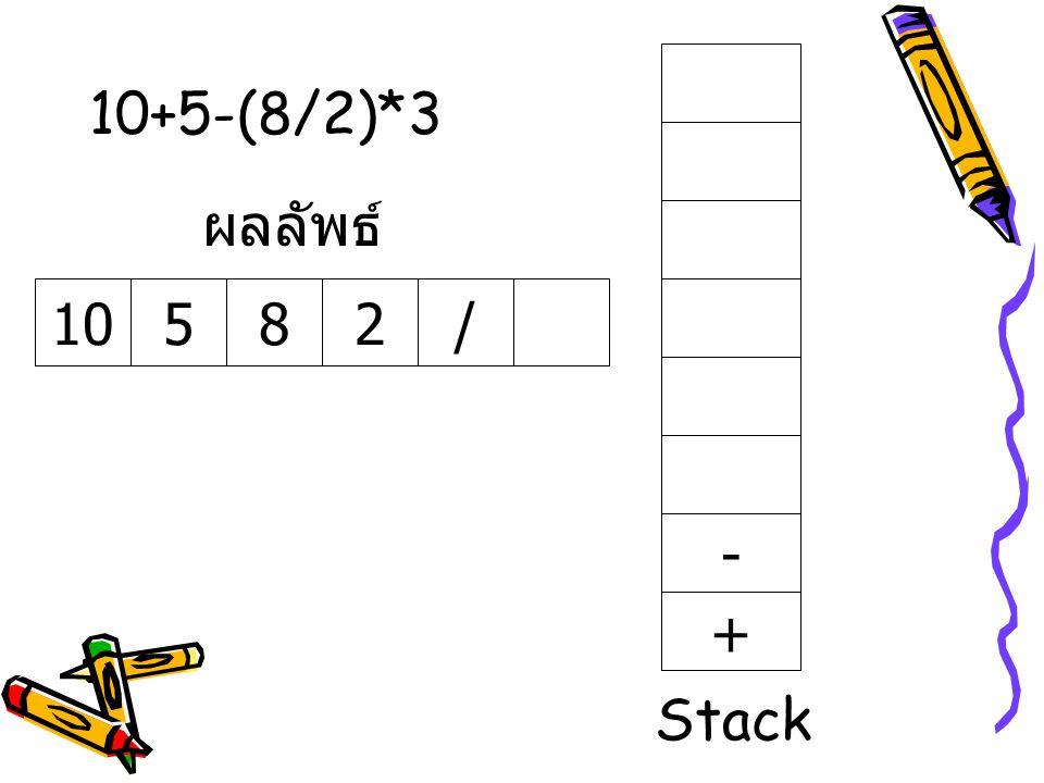 10+5-(8/2)*3 ผลลัพธ์ 10 5 8 2 / - + Stack