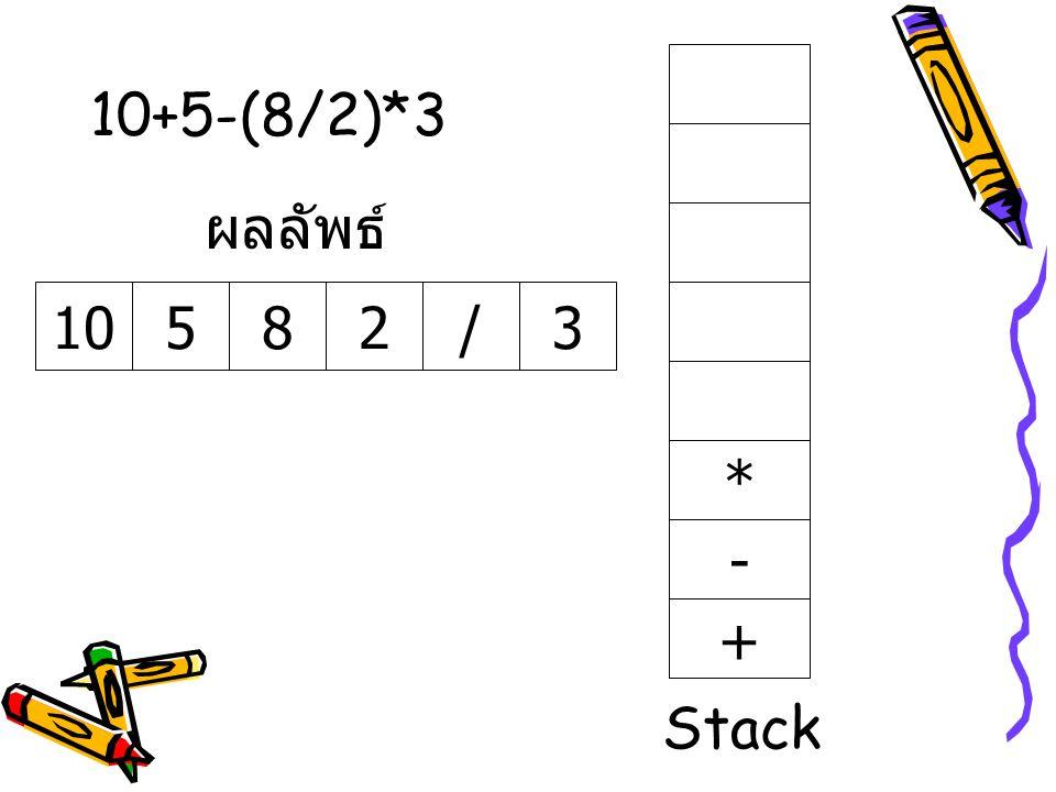 10+5-(8/2)*3 ผลลัพธ์ 10 5 8 2 / 3 * - + Stack