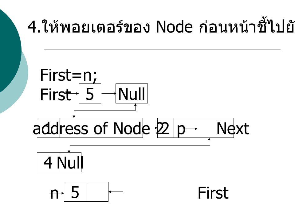 4.ให้พอยเตอร์ของ Node ก่อนหน้าชี้ไปยังโหนด Node ใหม่