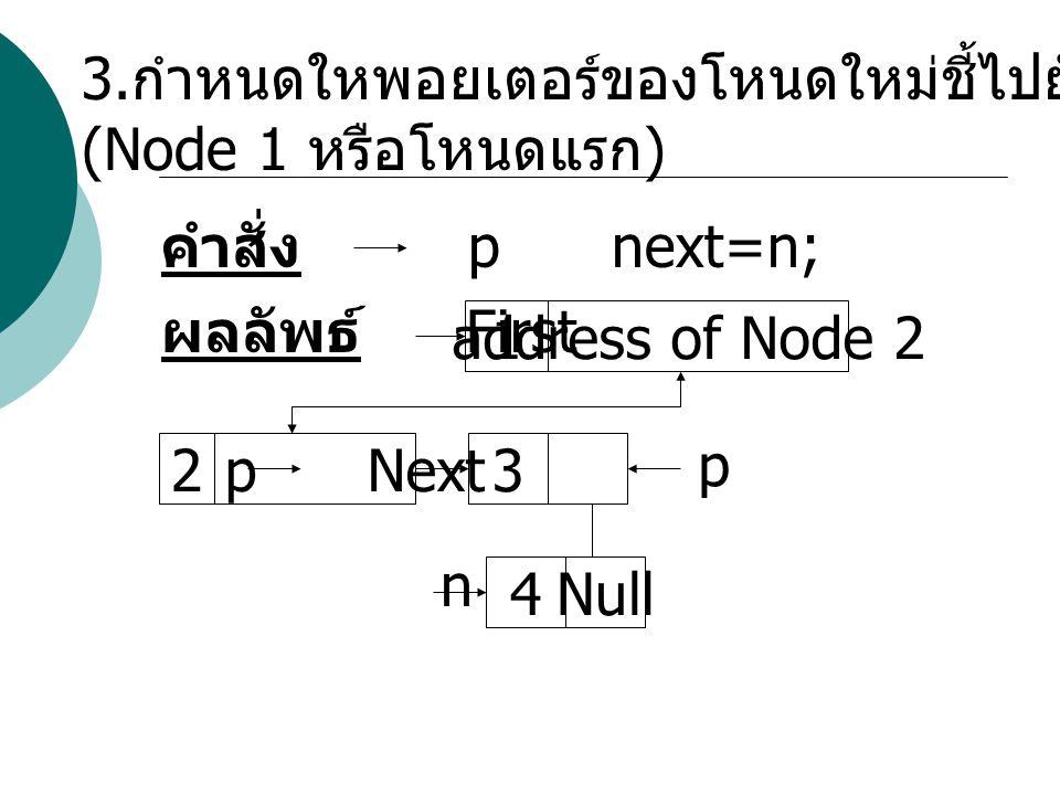 3.กำหนดใหพอยเตอร์ของโหนดใหม่ชี้ไปยัง Nodeสุดท้าย(p)