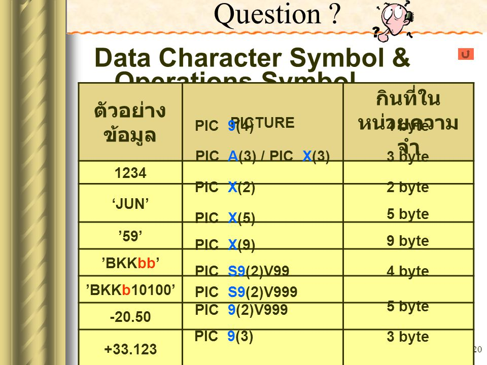 Question Data Character Symbol & Operations Symbol ตัวอย่างข้อมูล
