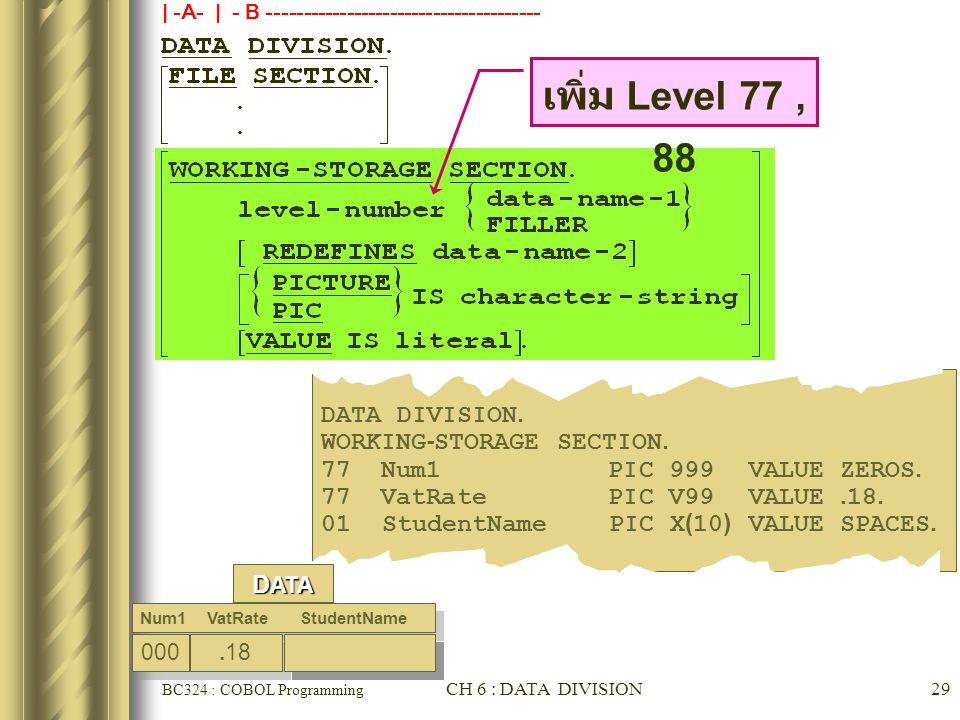 เพิ่ม Level 77 , 88 DATA DIVISION. WORKING-STORAGE SECTION.