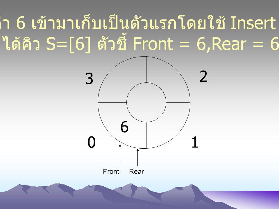 นำค่า 6 เข้ามาเก็บเป็นตัวแรกโดยใช้ Insert (6)
