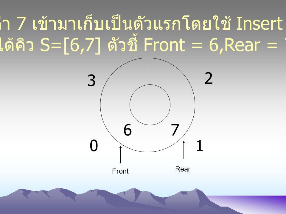 นำค่า 7 เข้ามาเก็บเป็นตัวแรกโดยใช้ Insert (7)