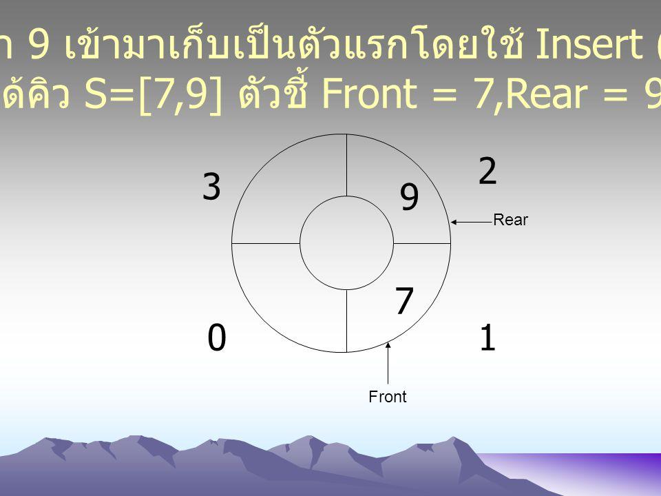 นำค่า 9 เข้ามาเก็บเป็นตัวแรกโดยใช้ Insert (9)