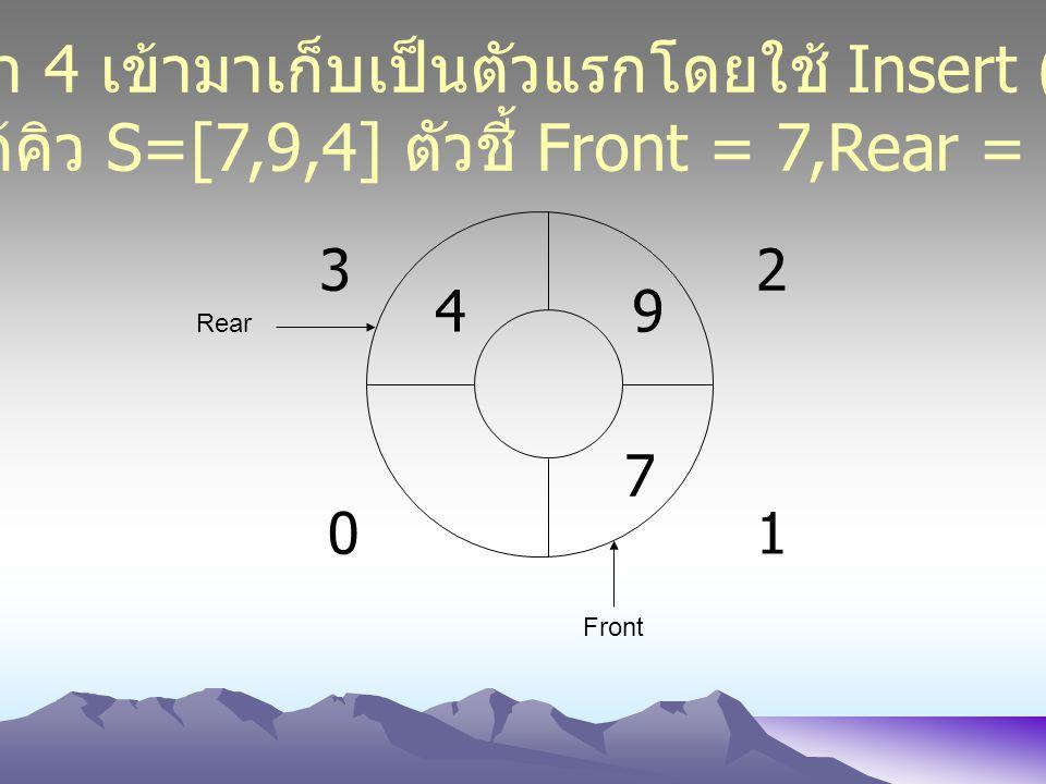 นำค่า 4 เข้ามาเก็บเป็นตัวแรกโดยใช้ Insert (4)
