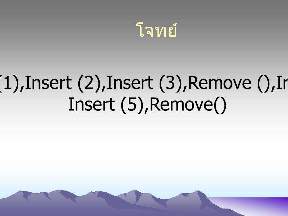 Insert (1),Insert (2),Insert (3),Remove (),Insert(4),