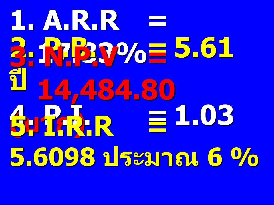 1. A.R.R = 17.83% 2. P.B. = 5.61 ปี 3. N.P.V = 14,484.80 (บวก) 4.