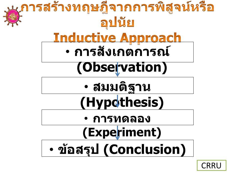 การสร้างทฤษฎีจากการพิสูจน์หรืออุปนัย Inductive Approach