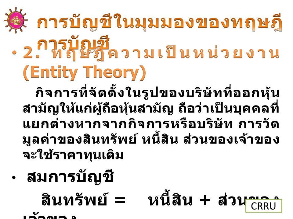 การบัญชีในมุมมองของทฤษฎีการบัญชี