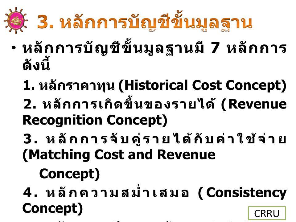 3. หลักการบัญชีขั้นมูลฐาน