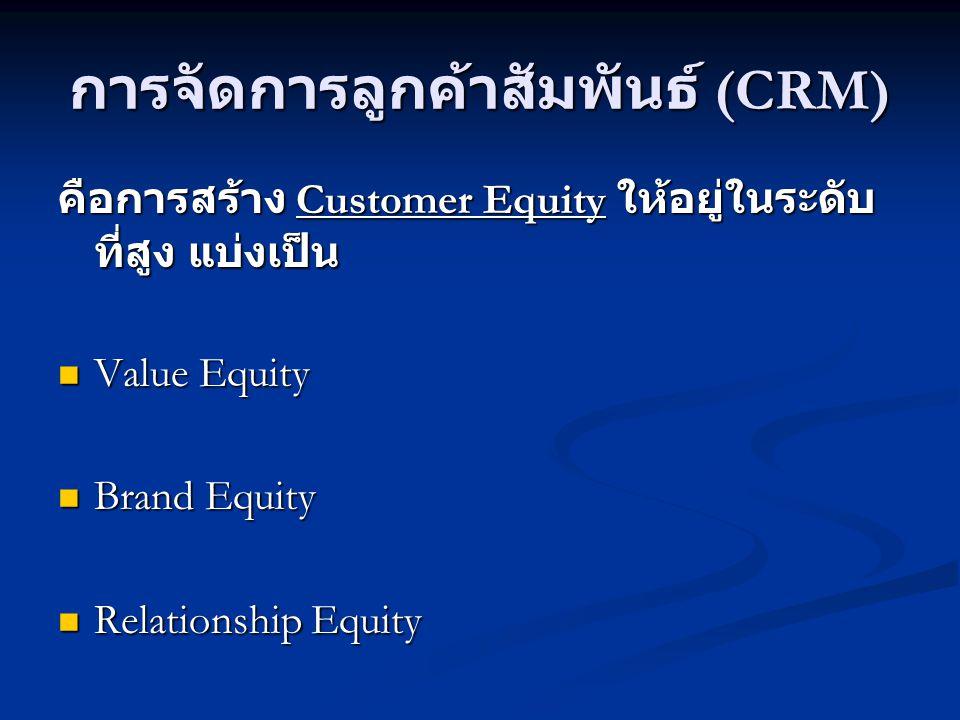 การจัดการลูกค้าสัมพันธ์ (CRM)