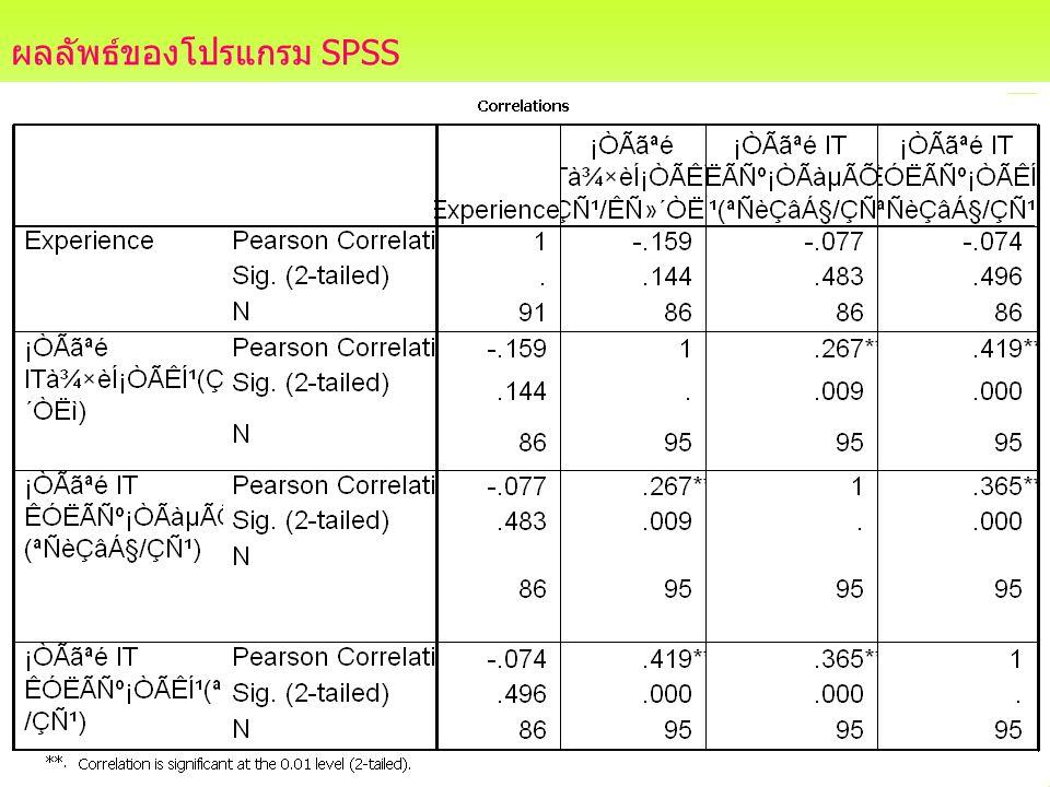 ผลลัพธ์ของโปรแกรม SPSS
