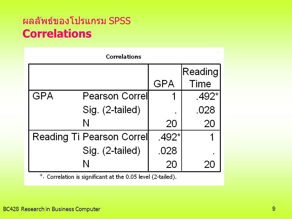 Correlations ผลลัพธ์ของโปรแกรม SPSS