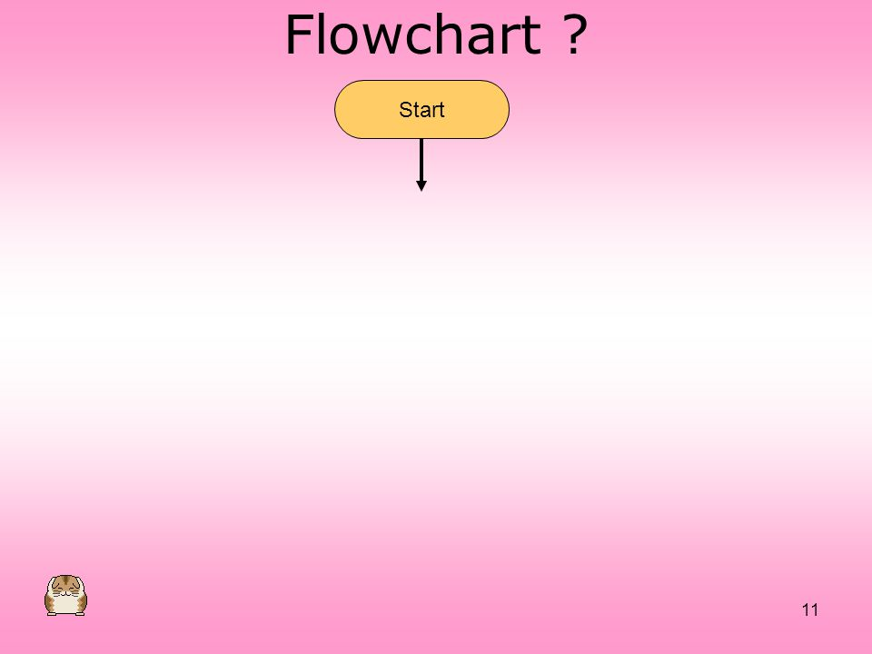 Flowchart Start