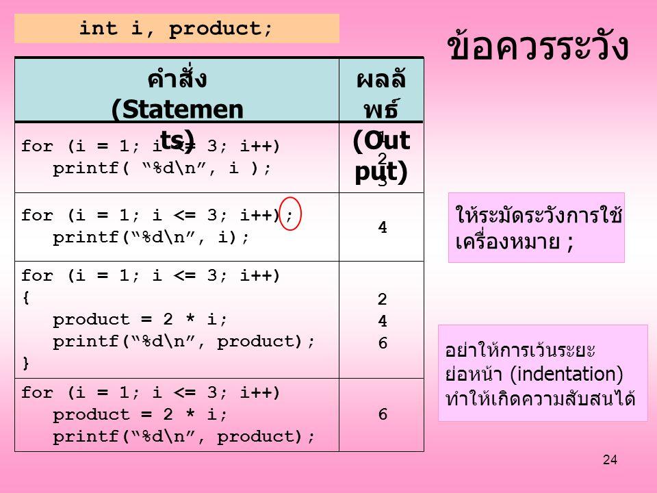 ข้อควรระวัง คำสั่ง (Statements) ผลลัพธ์ (Output) int i, product;