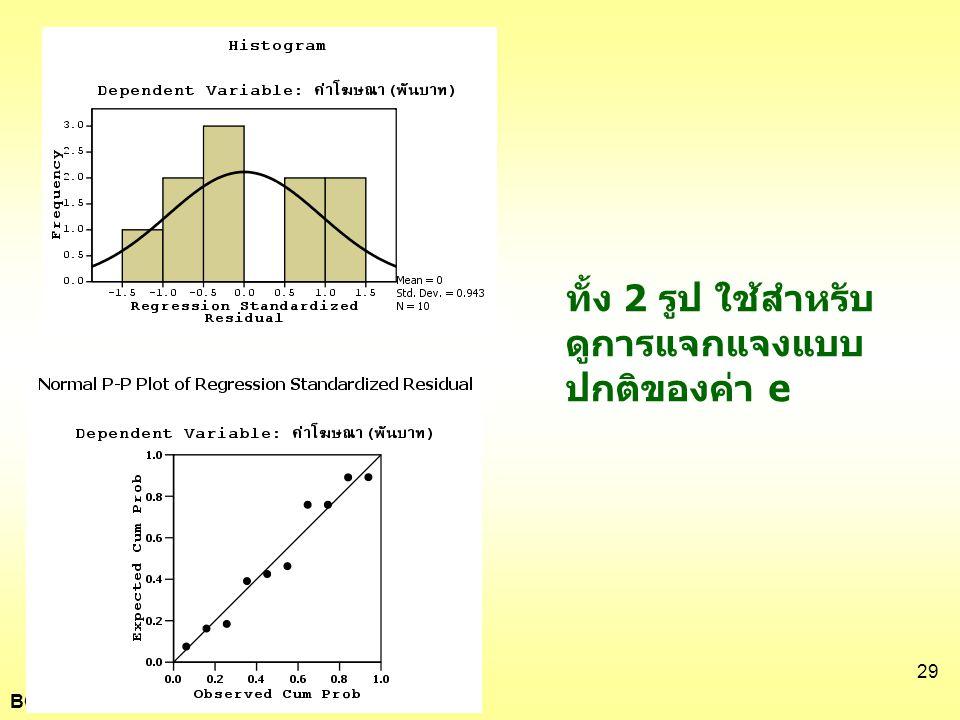 ทั้ง 2 รูป ใช้สำหรับดูการแจกแจงแบบปกติของค่า e