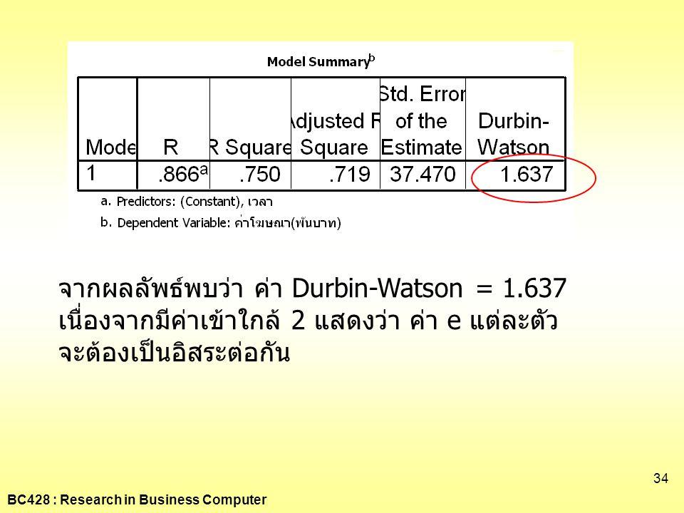 จากผลลัพธ์พบว่า ค่า Durbin-Watson = 1