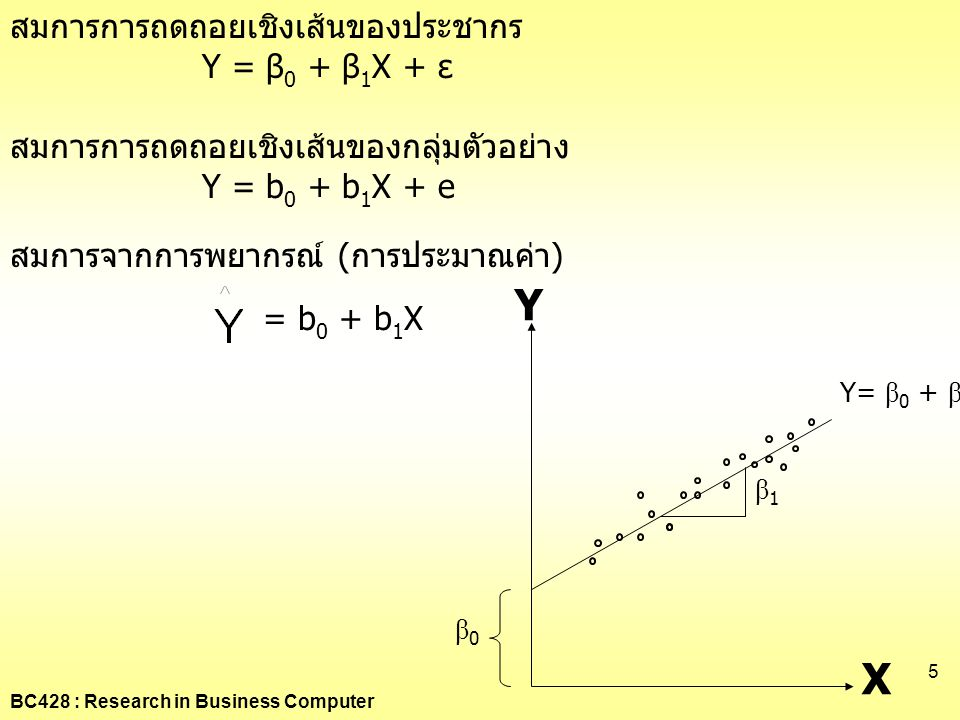 Y X สมการการถดถอยเชิงเส้นของประชากร Y = β0 + β1X + ε