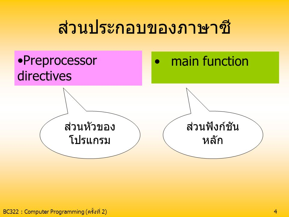 ส่วนประกอบของภาษาซี Preprocessor directives main function