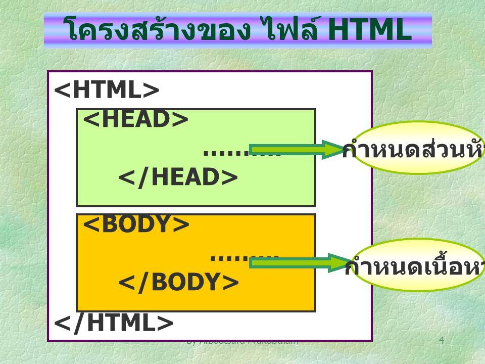 โครงสร้างของ ไฟล์ HTML