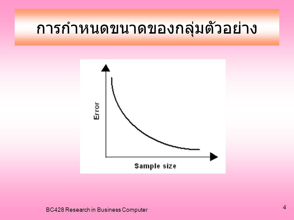 การกำหนดขนาดของกลุ่มตัวอย่าง
