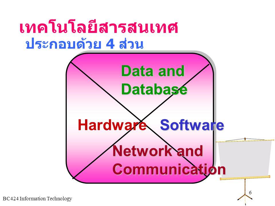 เทคโนโลยีสารสนเทศ Data and Database Hardware Software Network and