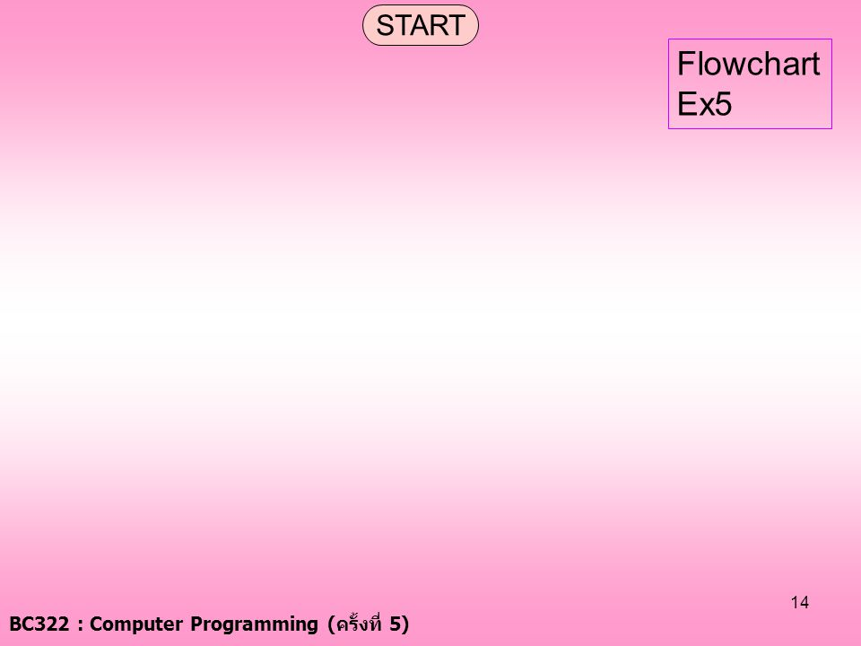 START Flowchart Ex5 BC322 : Computer Programming (ครั้งที่ 5)
